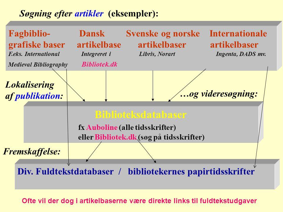 Fagbiblio- Dansk Svenske og norske Internationale grafiske baser artikelbase artikelbaser artikelbaser F.eks.