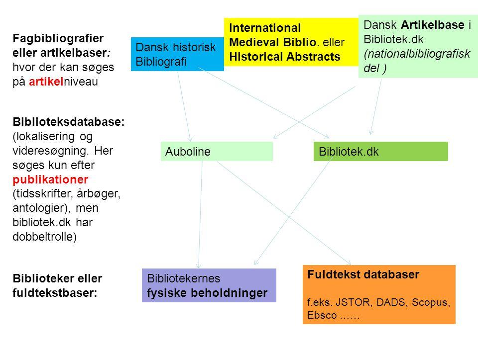 Fagbibliografier eller artikelbaser: hvor der kan søges på artikelniveau Dansk historisk Bibliografi International Medieval Biblio.
