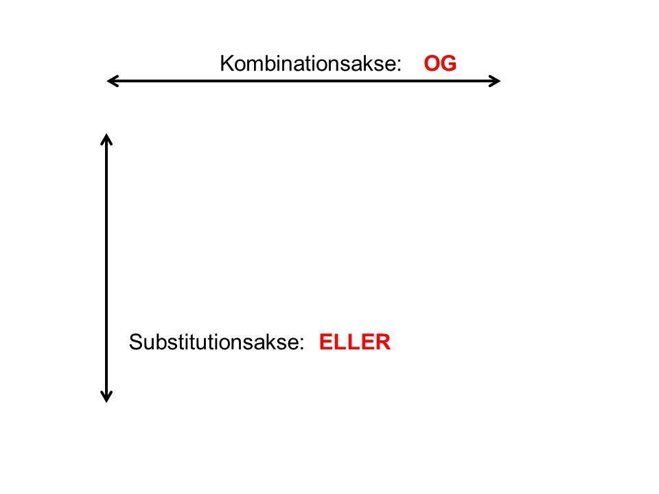 Kombinationsakse: OG Substitutionsakse: ELLER