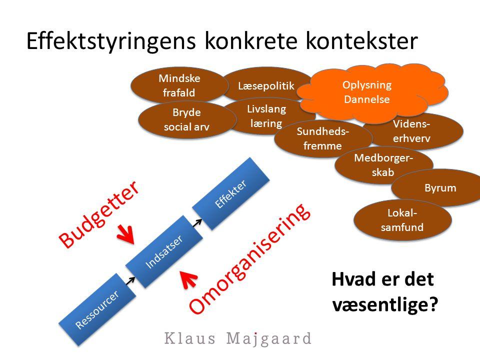 Videns- erhverv Videns- erhverv Læsepolitik Effektstyringens konkrete kontekster Ressourcer Indsatser Effekter Livslang læring Livslang læring Sundheds- fremme Sundheds- fremme Medborger- skab Medborger- skab Oplysning Dannelse Oplysning Dannelse Mindske frafald Mindske frafald Byrum Omorganisering Budgetter Lokal- samfund Lokal- samfund Hvad er det væsentlige.