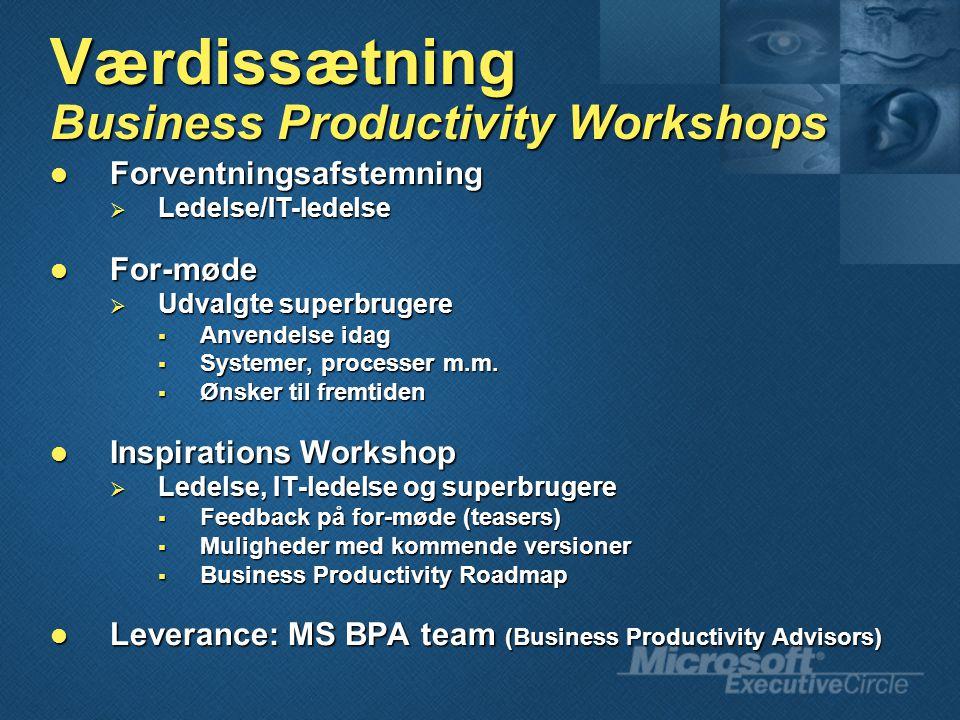 Værdissætning Business Productivity Workshops Forventningsafstemning Forventningsafstemning  Ledelse/IT-ledelse For-møde For-møde  Udvalgte superbrugere  Anvendelse idag  Systemer, processer m.m.