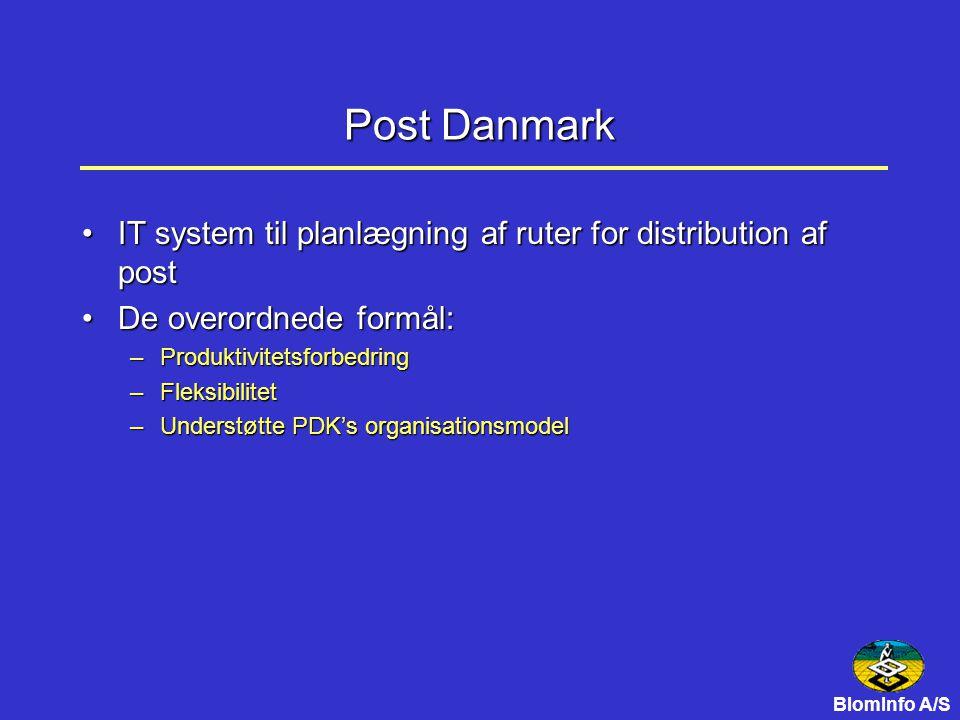 BlomInfo A/S Post Danmark IT system til planlægning af ruter for distribution af postIT system til planlægning af ruter for distribution af post De overordnede formål:De overordnede formål: –Produktivitetsforbedring –Fleksibilitet –Understøtte PDK's organisationsmodel
