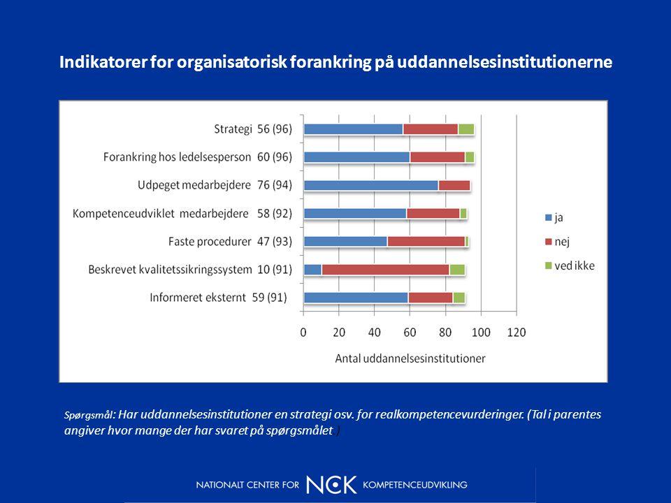 Indikatorer for organisatorisk forankring på uddannelsesinstitutionerne Spørgsmål : Har uddannelsesinstitutioner en strategi osv.