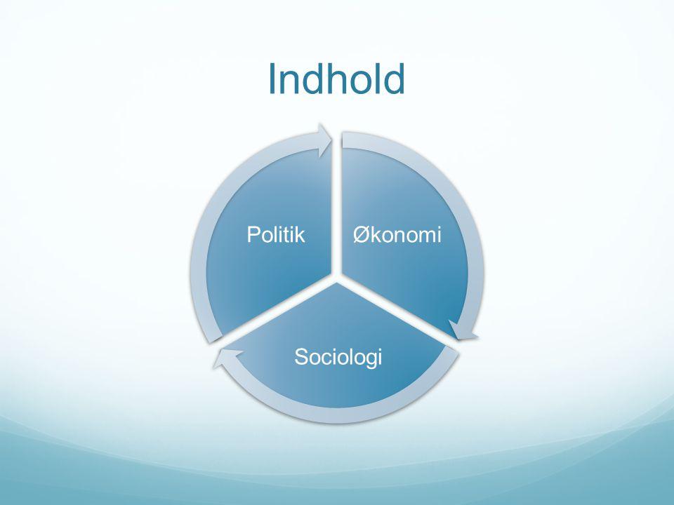 Indhold Økonomi Sociologi Politik