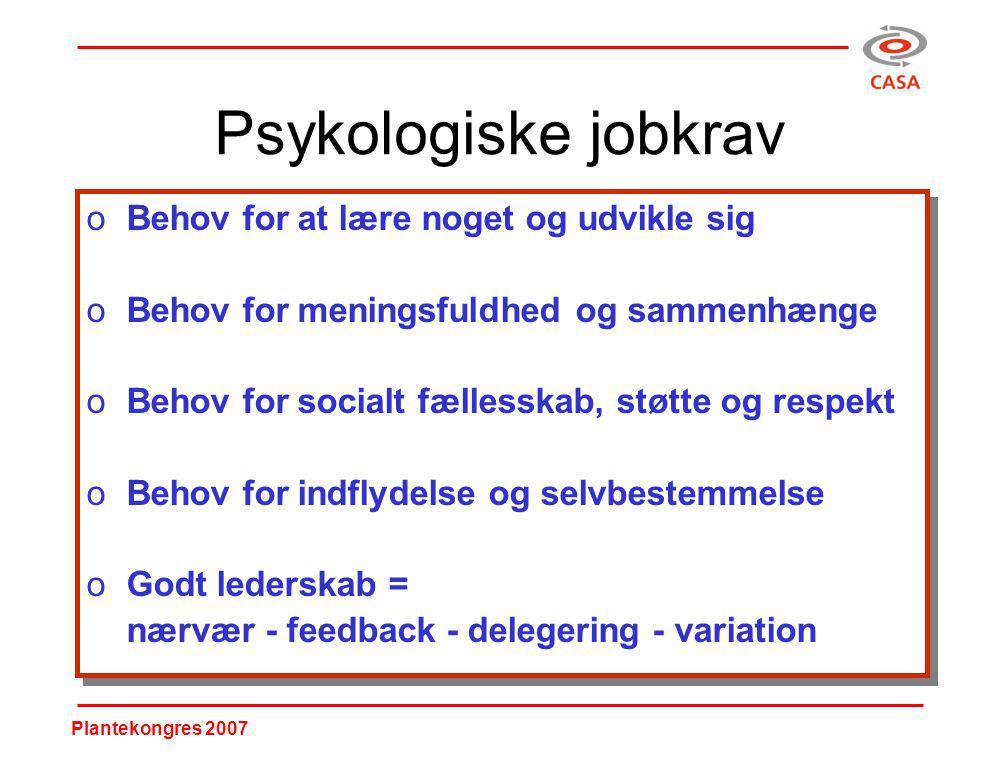 Plantekongres 2007 Psykologiske jobkrav oBehov for at lære noget og udvikle sig oBehov for meningsfuldhed og sammenhænge oBehov for socialt fællesskab, støtte og respekt oBehov for indflydelse og selvbestemmelse oGodt lederskab = nærvær - feedback - delegering - variation oBehov for at lære noget og udvikle sig oBehov for meningsfuldhed og sammenhænge oBehov for socialt fællesskab, støtte og respekt oBehov for indflydelse og selvbestemmelse oGodt lederskab = nærvær - feedback - delegering - variation