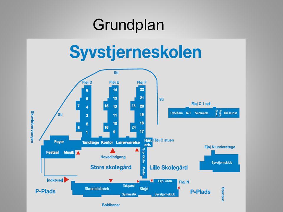 Grundplan