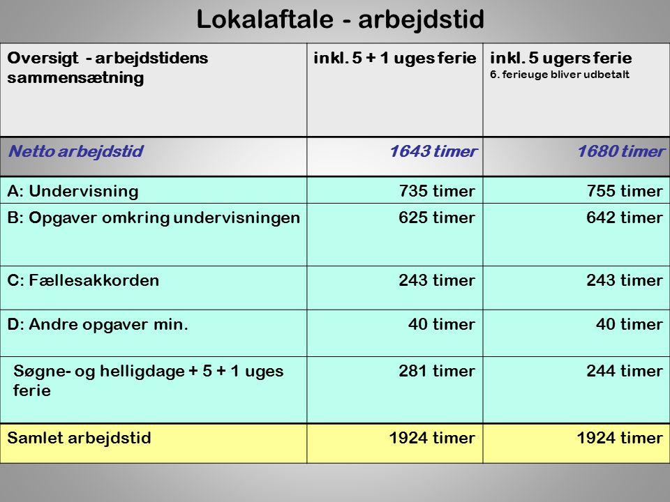 Lokalaftale - arbejdstid Oversigt - arbejdstidens sammensætning inkl.