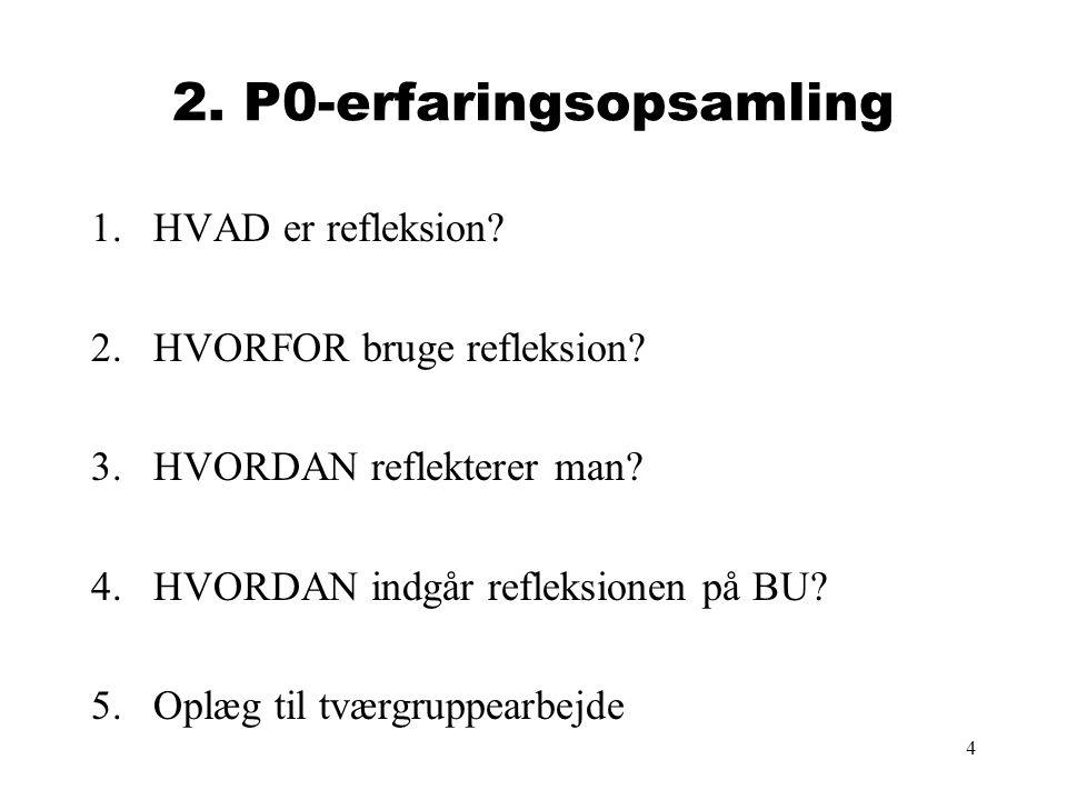 4 2.P0-erfaringsopsamling 1.HVAD er refleksion. 2.HVORFOR bruge refleksion.
