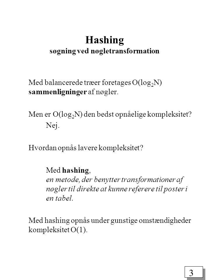 2 Plan Søgning ved nøgletransformation (hashing) –Hashfunktioner –Kollisionsstrategier –Effektivitet –Hashing i Java ( class HashTable ) –Et eksempel på anvendelse ------------------------------------------------- Diagnostisk prøve
