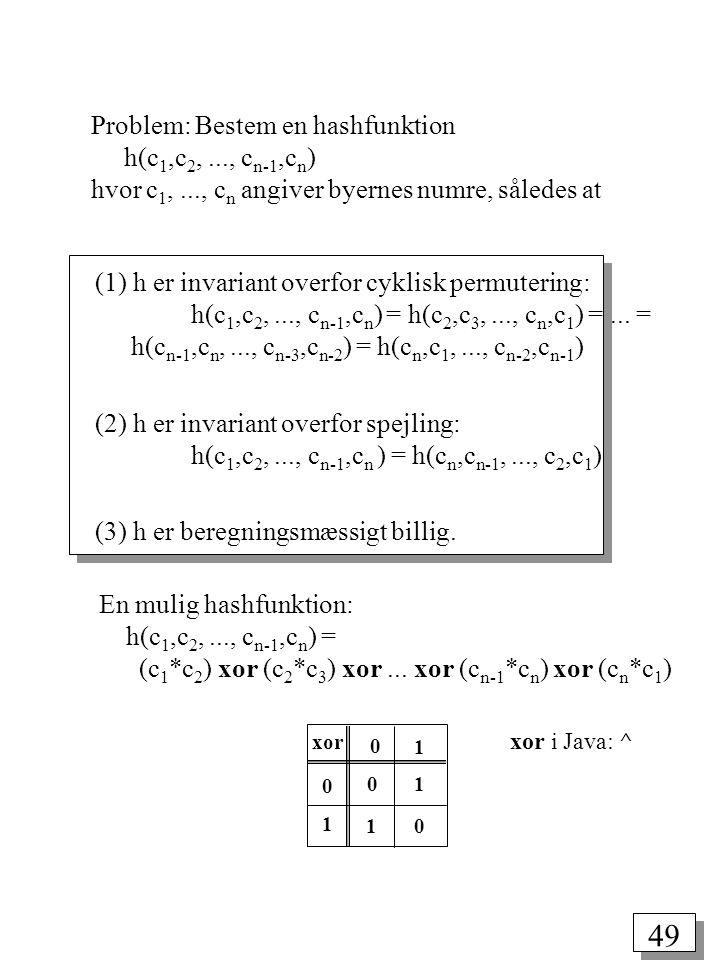 48 Heuristisk algoritme: (1) Start med en tilfældig tur.