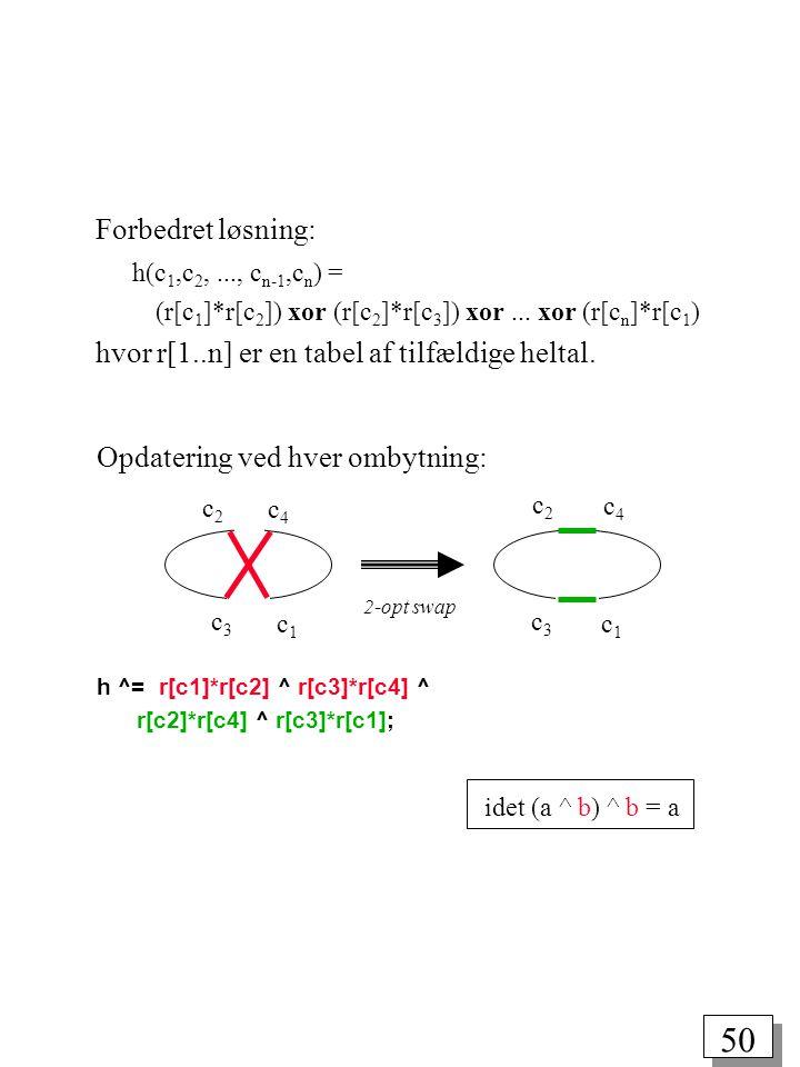 49 (1) h er invariant overfor cyklisk permutering: h(c 1,c 2,..., c n-1,c n ) = h(c 2,c 3,..., c n,c 1 ) =...