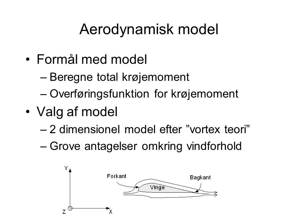 Aerodynamisk model Formål med model –Beregne total krøjemoment –Overføringsfunktion for krøjemoment Valg af model –2 dimensionel model efter vortex teori –Grove antagelser omkring vindforhold