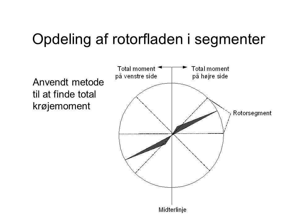 Opdeling af rotorfladen i segmenter Anvendt metode til at finde total krøjemoment