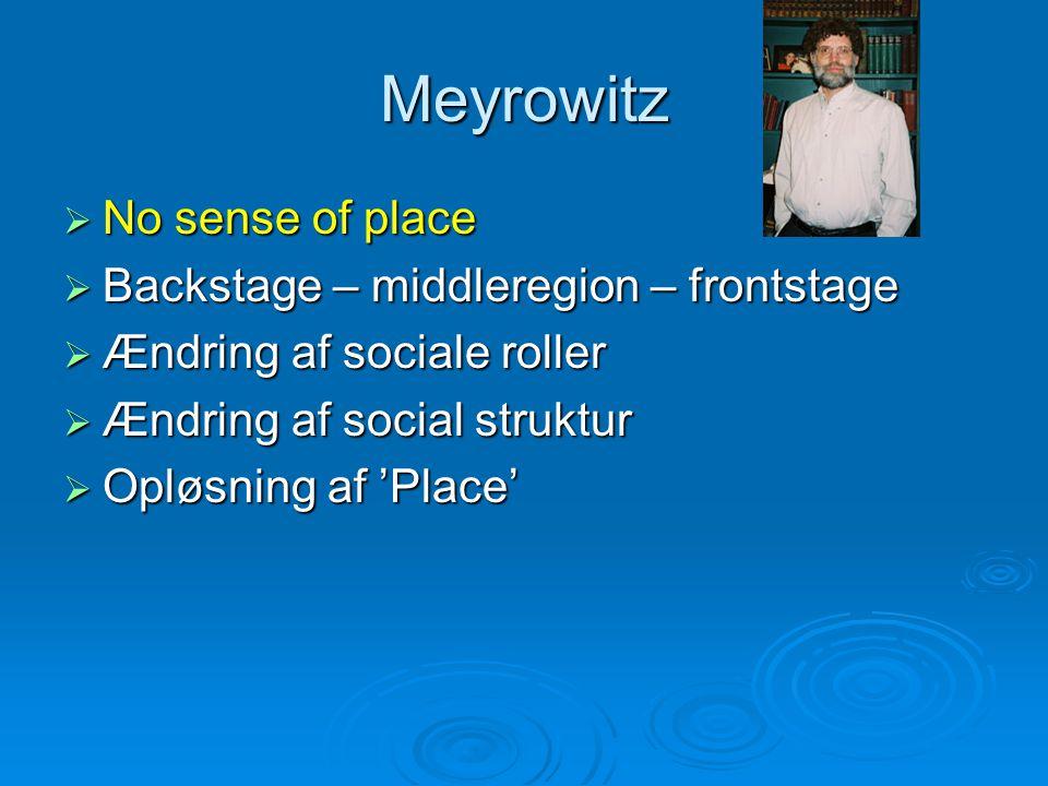 Meyrowitz  No sense of place  Backstage – middleregion – frontstage  Ændring af sociale roller  Ændring af social struktur  Opløsning af 'Place'