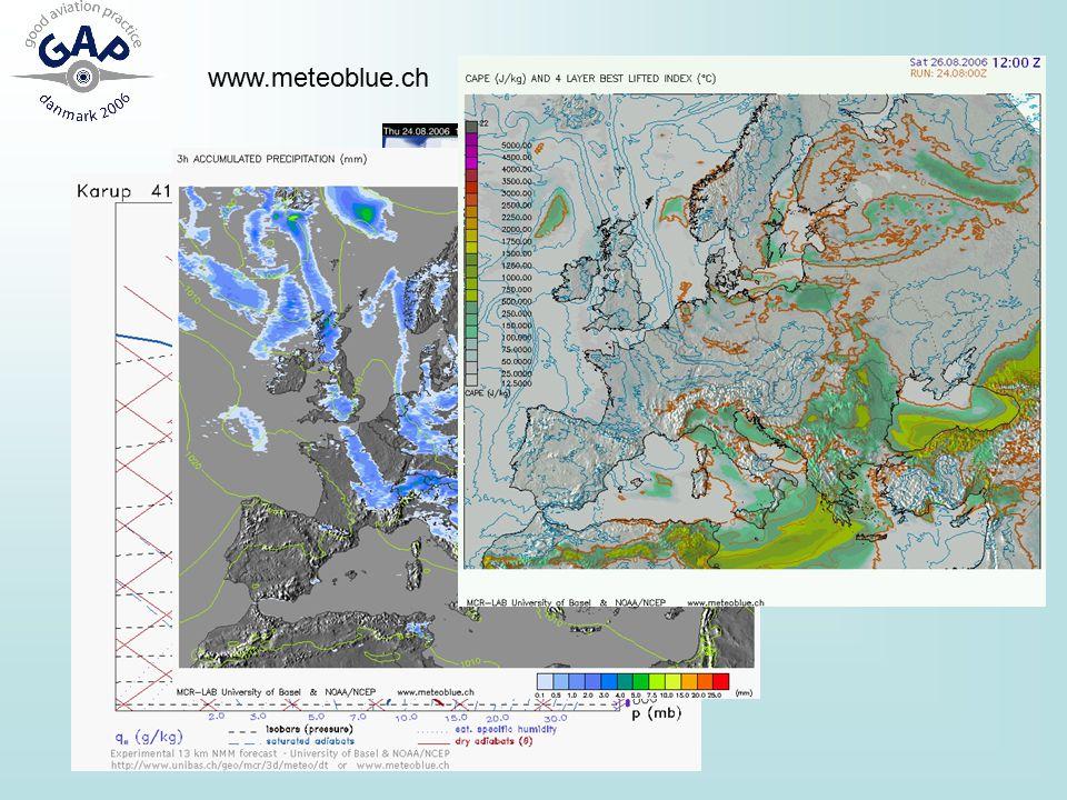 www.meteoblue.ch