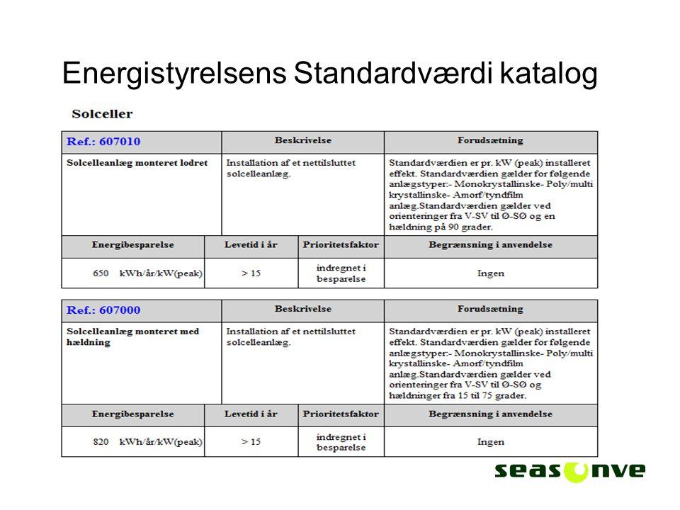 Energistyrelsens Standardværdi katalog