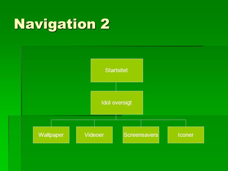 Navigation 2 WallpaperVideoerScreensaversIconer Startsitet Idol oversigt
