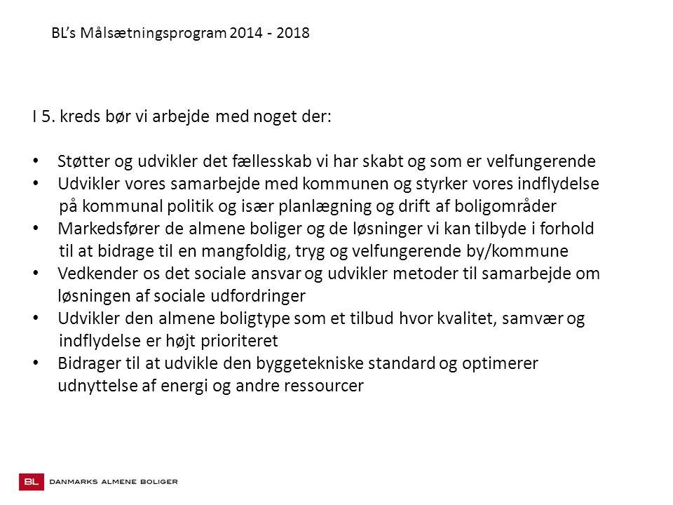 BL's Målsætningsprogram 2014 - 2018 I 5.
