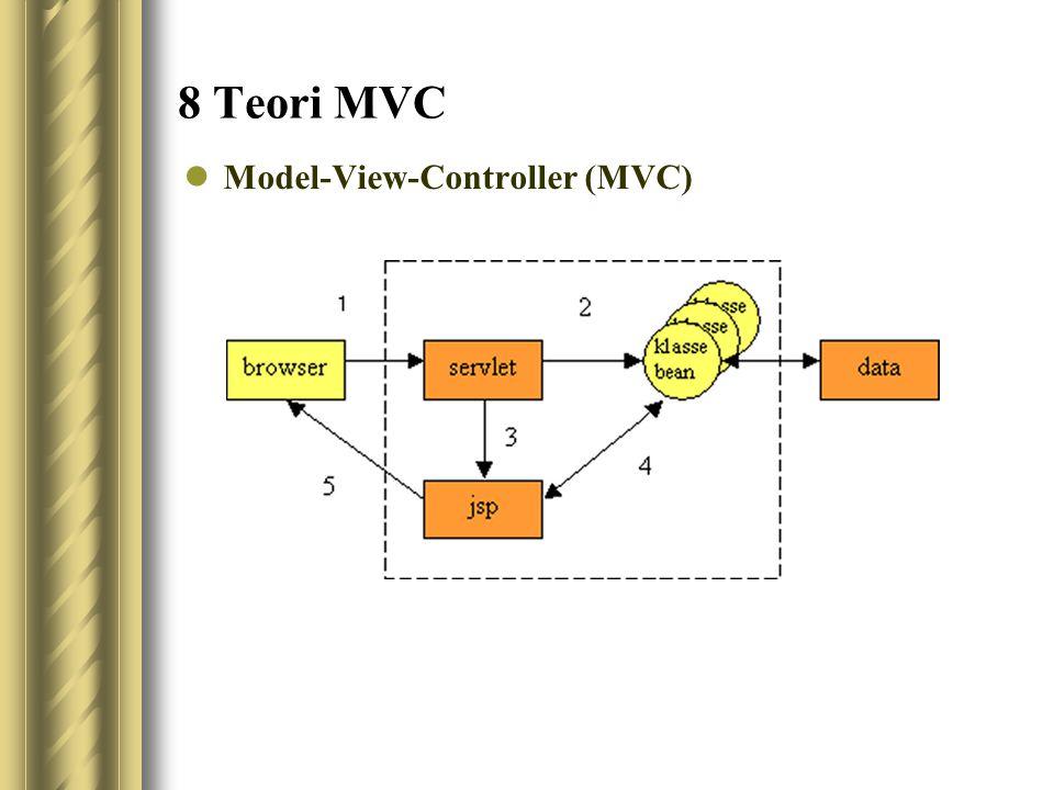 8 Teori MVC Model-View-Controller (MVC)
