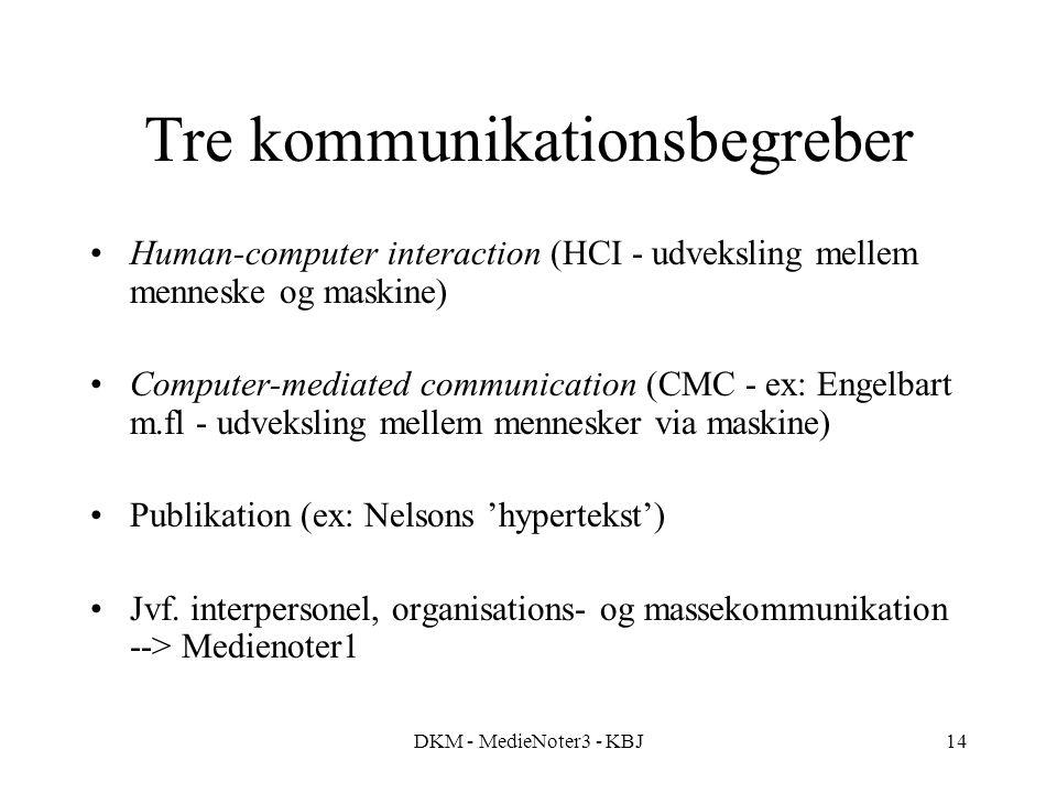 DKM - MedieNoter3 - KBJ14 Tre kommunikationsbegreber Human-computer interaction (HCI - udveksling mellem menneske og maskine) Computer-mediated communication (CMC - ex: Engelbart m.fl - udveksling mellem mennesker via maskine) Publikation (ex: Nelsons 'hypertekst') Jvf.