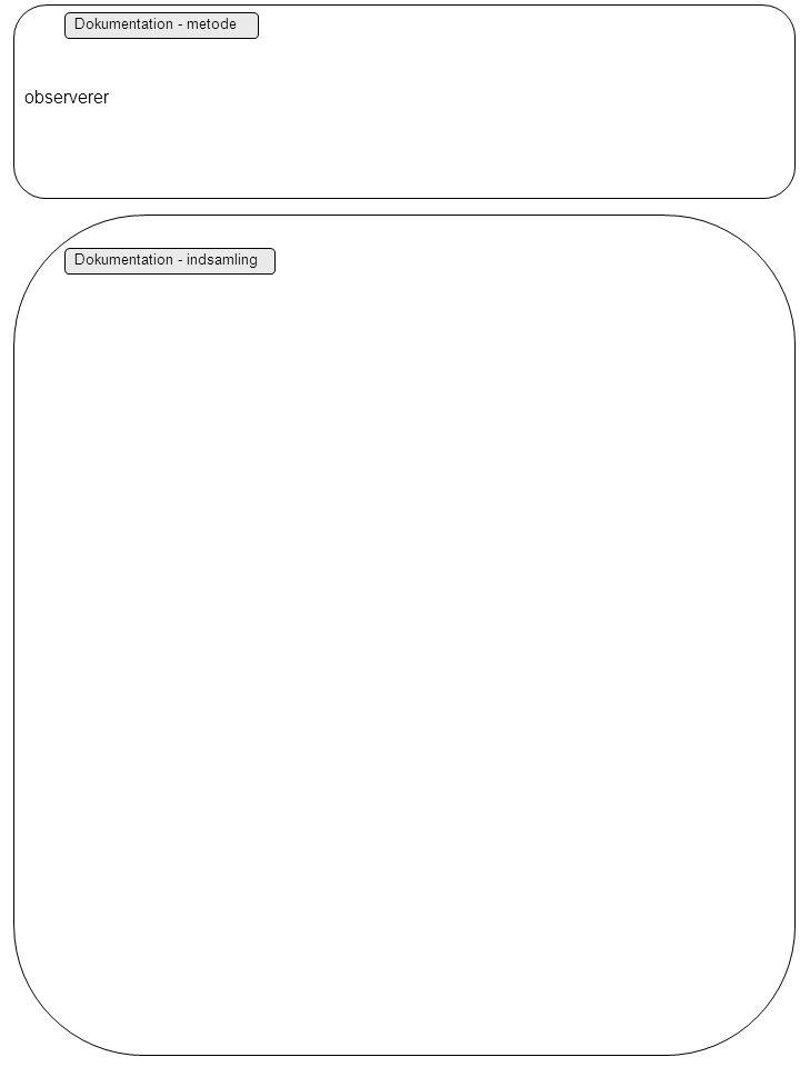 Dokumentation - metode Dokumentation - indsamling observerer