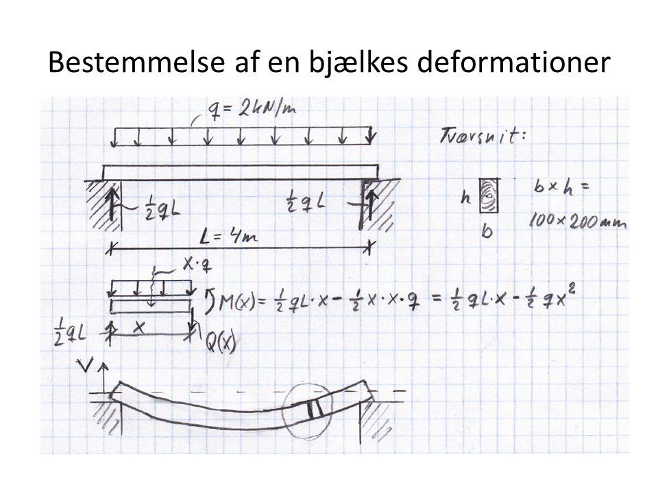 Bestemmelse af en bjælkes deformationer