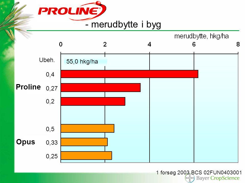 - merudbytte i byg 55,0 hkg/ha 1 forsøg 2003 BCS 02FUN0403001 Proline Opus 0,27 Ubeh.