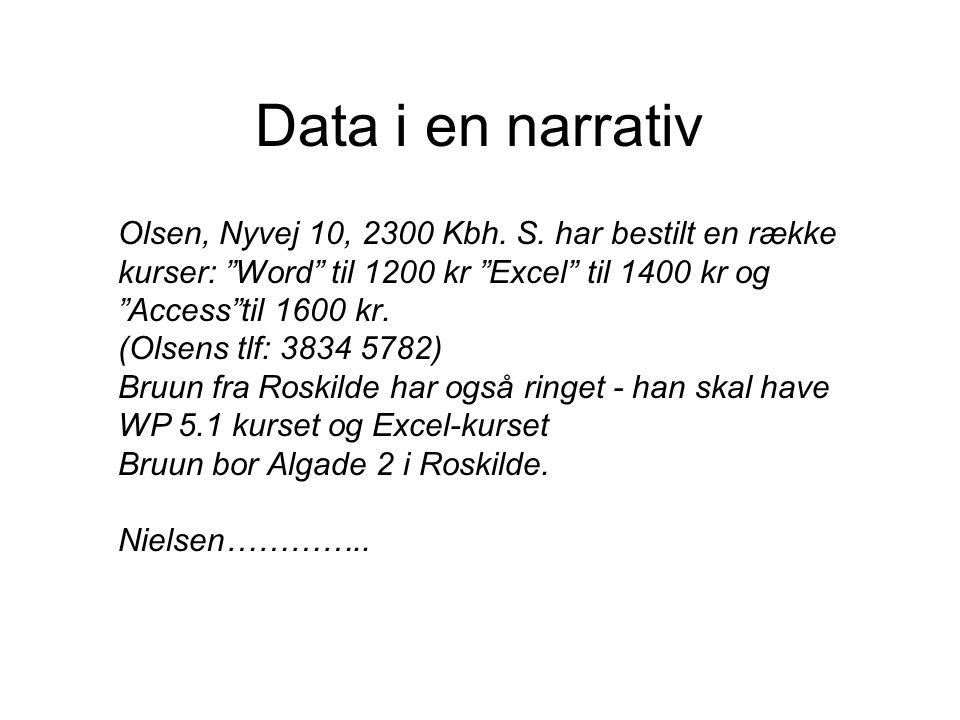 Data i en narrativ Olsen, Nyvej 10, 2300 Kbh. S.