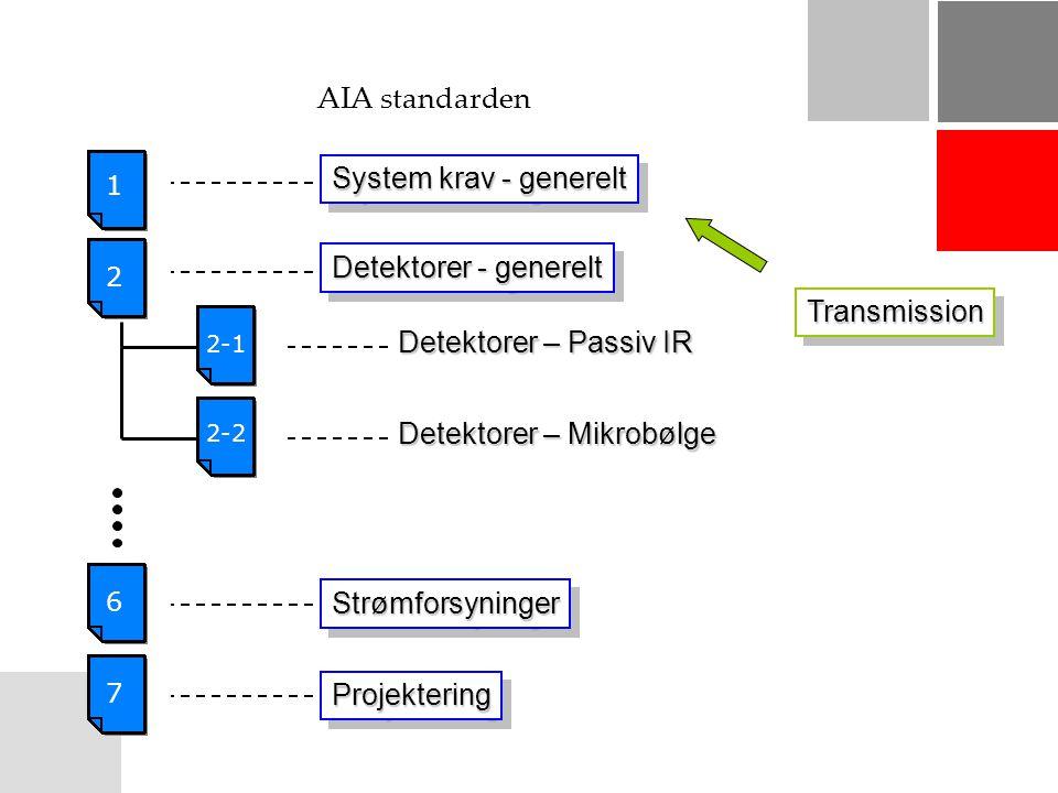 AIA standarden System krav - generelt Detektorer - generelt Detektorer – Passiv IR Detektorer – Mikrobølge StrømforsyningerStrømforsyninger ProjekteringProjektering TransmissionTransmission 1 2 6 7 2-1 2-2
