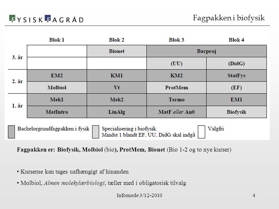 Infomøde 3/12-20104 Fagpakken i biofysik Fagpakken er: Biofysik, Molbiol (bio), ProtMem, Bionet (Bio 1-2 og to nye kurser) Kurserne kan tages uafhængigt af hinanden Molbiol, Almen molekylærbiologi, tæller med i obligatorisk tilvalg