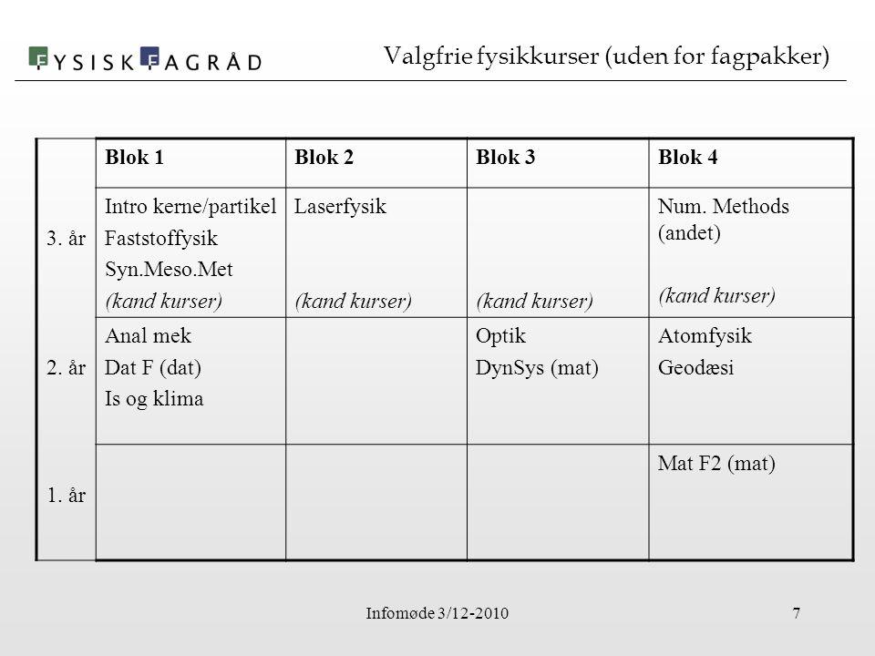 Infomøde 3/12-20107 Valgfrie fysikkurser (uden for fagpakker) Blok 1Blok 2Blok 3Blok 4 3.