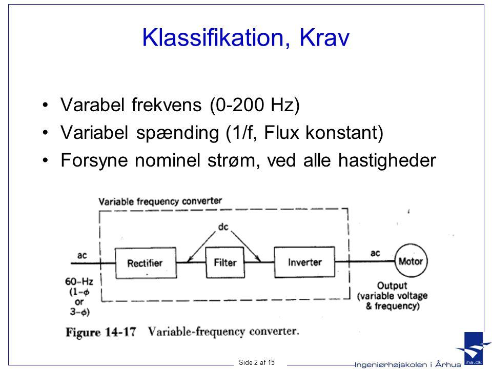 Side 2 af 15 Klassifikation, Krav Varabel frekvens (0-200 Hz) Variabel spænding (1/f, Flux konstant) Forsyne nominel strøm, ved alle hastigheder