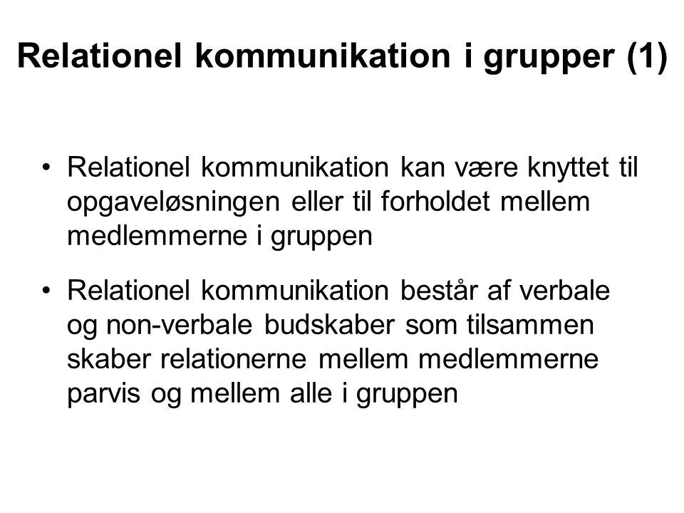 Relationel kommunikation i grupper (1) Relationel kommunikation kan være knyttet til opgaveløsningen eller til forholdet mellem medlemmerne i gruppen Relationel kommunikation består af verbale og non-verbale budskaber som tilsammen skaber relationerne mellem medlemmerne parvis og mellem alle i gruppen