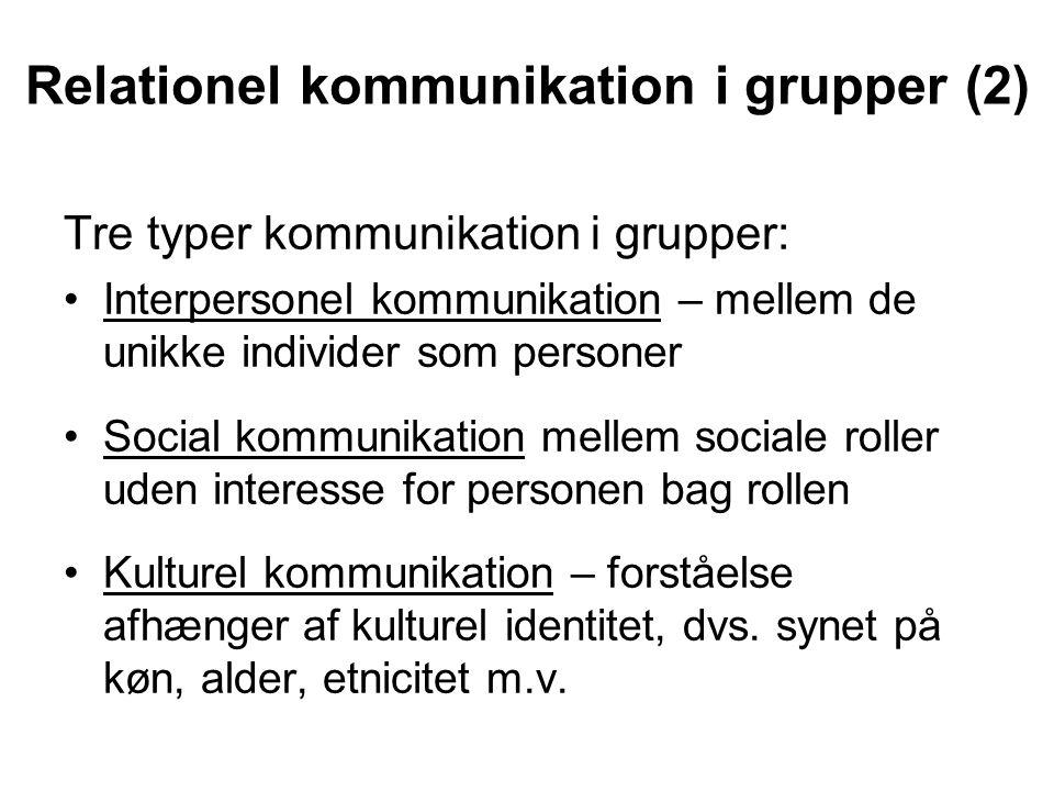 Relationel kommunikation i grupper (2) Tre typer kommunikation i grupper: Interpersonel kommunikation – mellem de unikke individer som personer Social kommunikation mellem sociale roller uden interesse for personen bag rollen Kulturel kommunikation – forståelse afhænger af kulturel identitet, dvs.