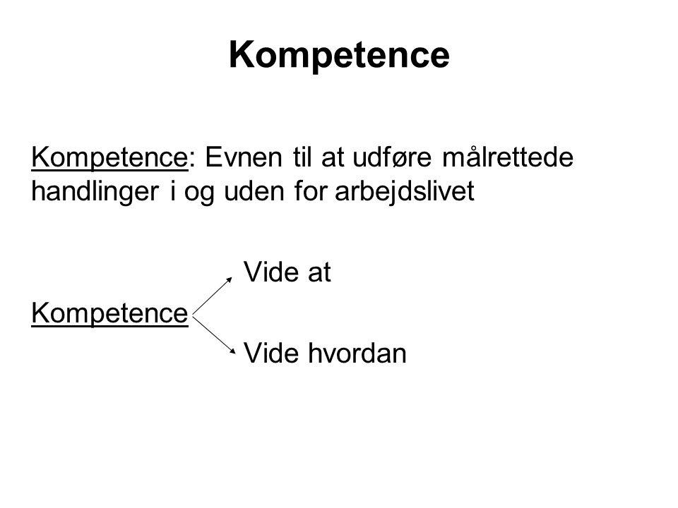 Kompetence Kompetence: Evnen til at udføre målrettede handlinger i og uden for arbejdslivet Vide at Kompetence Vide hvordan