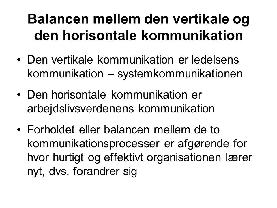 Balancen mellem den vertikale og den horisontale kommunikation Den vertikale kommunikation er ledelsens kommunikation – systemkommunikationen Den horisontale kommunikation er arbejdslivsverdenens kommunikation Forholdet eller balancen mellem de to kommunikationsprocesser er afgørende for hvor hurtigt og effektivt organisationen lærer nyt, dvs.