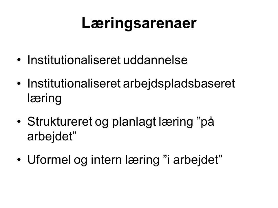 Læringsarenaer Institutionaliseret uddannelse Institutionaliseret arbejdspladsbaseret læring Struktureret og planlagt læring på arbejdet Uformel og intern læring i arbejdet