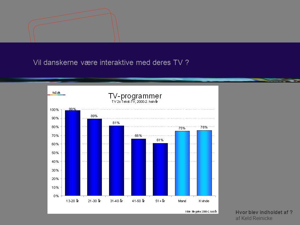 Hvor blev indholdet af af Keld Reinicke Vil danskerne være interaktive med deres TV