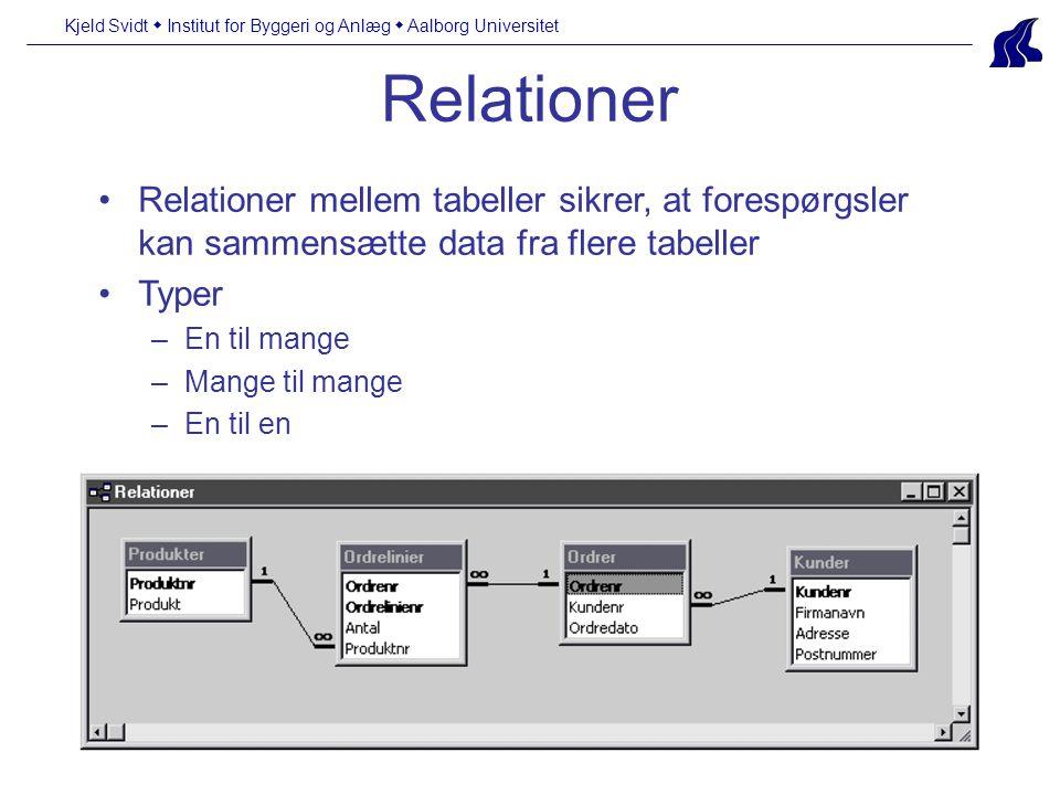 Kjeld Svidt  Institut for Byggeri og Anlæg  Aalborg Universitet Relationer Relationer mellem tabeller sikrer, at forespørgsler kan sammensætte data fra flere tabeller Typer –En til mange –Mange til mange –En til en