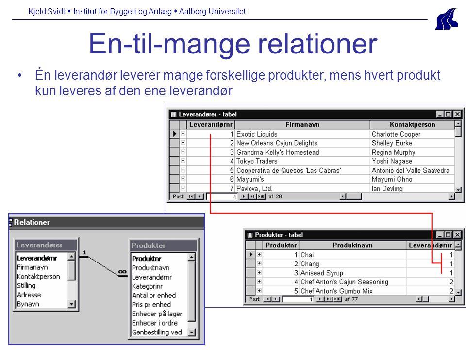 Kjeld Svidt  Institut for Byggeri og Anlæg  Aalborg Universitet En-til-mange relationer Én leverandør leverer mange forskellige produkter, mens hvert produkt kun leveres af den ene leverandør