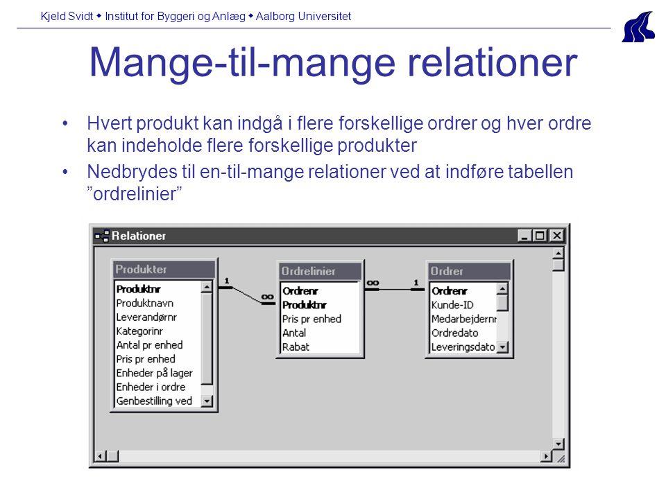 Kjeld Svidt  Institut for Byggeri og Anlæg  Aalborg Universitet Mange-til-mange relationer Hvert produkt kan indgå i flere forskellige ordrer og hver ordre kan indeholde flere forskellige produkter Nedbrydes til en-til-mange relationer ved at indføre tabellen ordrelinier