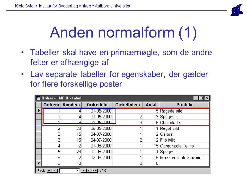 Kjeld Svidt  Institut for Byggeri og Anlæg  Aalborg Universitet Anden normalform (1) Tabeller skal have en primærnøgle, som de andre felter er afhængige af Lav separate tabeller for egenskaber, der gælder for flere forskellige poster