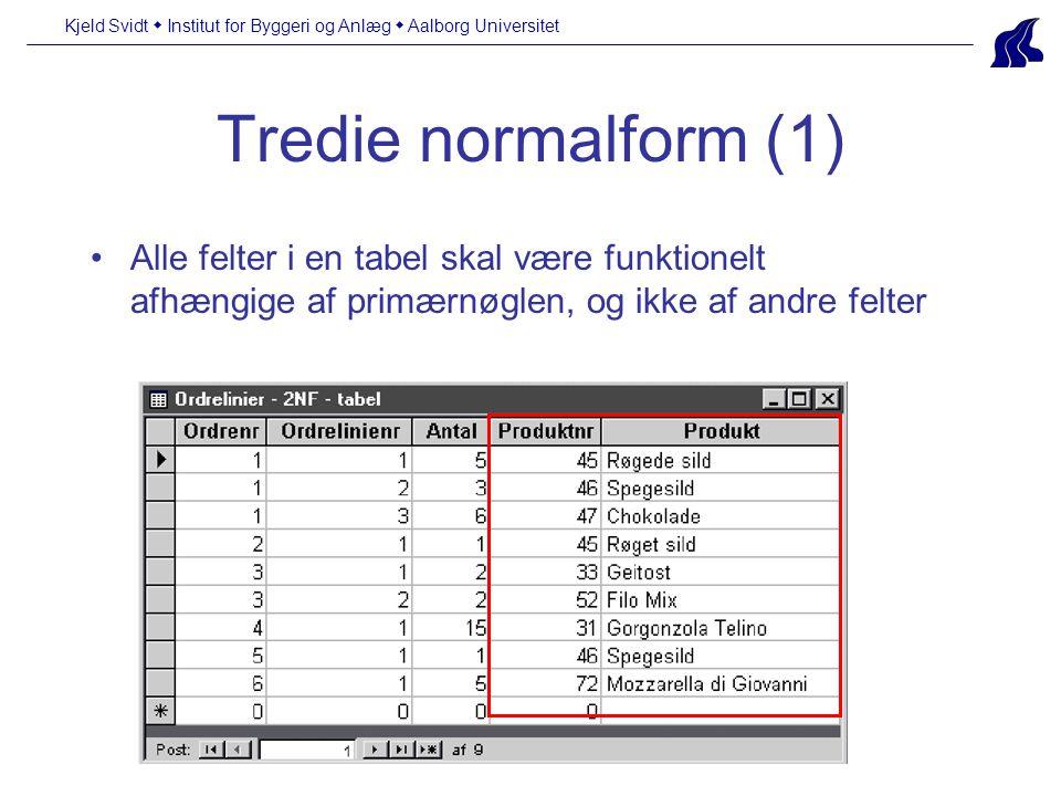 Kjeld Svidt  Institut for Byggeri og Anlæg  Aalborg Universitet Tredie normalform (1) Alle felter i en tabel skal være funktionelt afhængige af primærnøglen, og ikke af andre felter