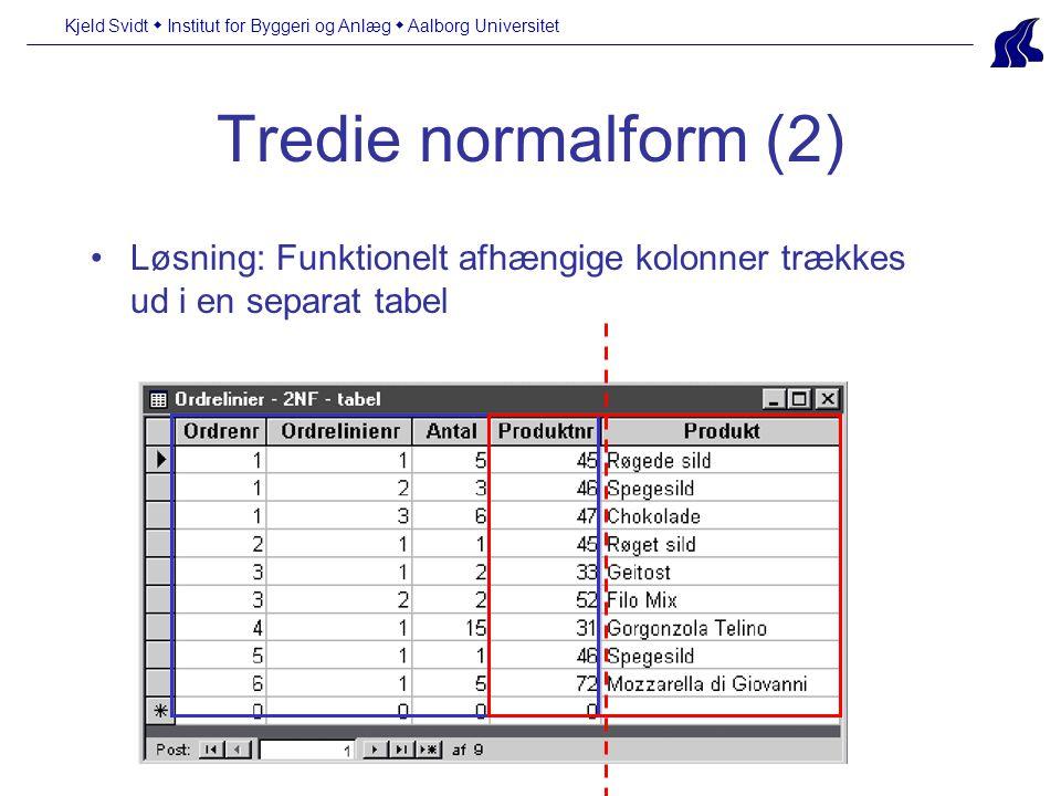 Kjeld Svidt  Institut for Byggeri og Anlæg  Aalborg Universitet Tredie normalform (2) Løsning: Funktionelt afhængige kolonner trækkes ud i en separat tabel