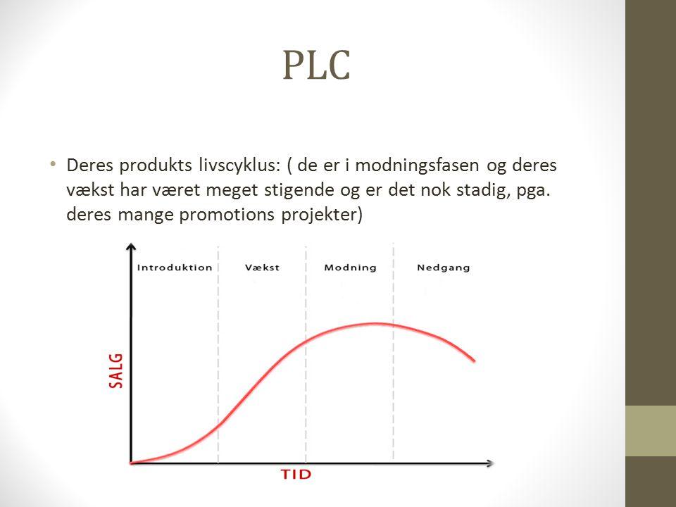 PLC Deres produkts livscyklus: ( de er i modningsfasen og deres vækst har været meget stigende og er det nok stadig, pga.