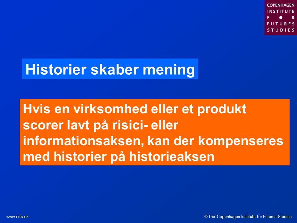 © The Copenhagen Institute for Futures Studieswww.cifs.dk Historier skaber mening Hvis en virksomhed eller et produkt scorer lavt på risici- eller informationsaksen, kan der kompenseres med historier på historieaksen