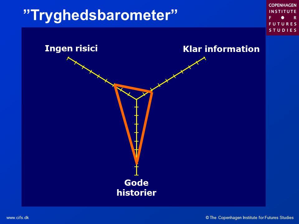 © The Copenhagen Institute for Futures Studieswww.cifs.dk Gode historier Klar information Ingen risici Tryghedsbarometer