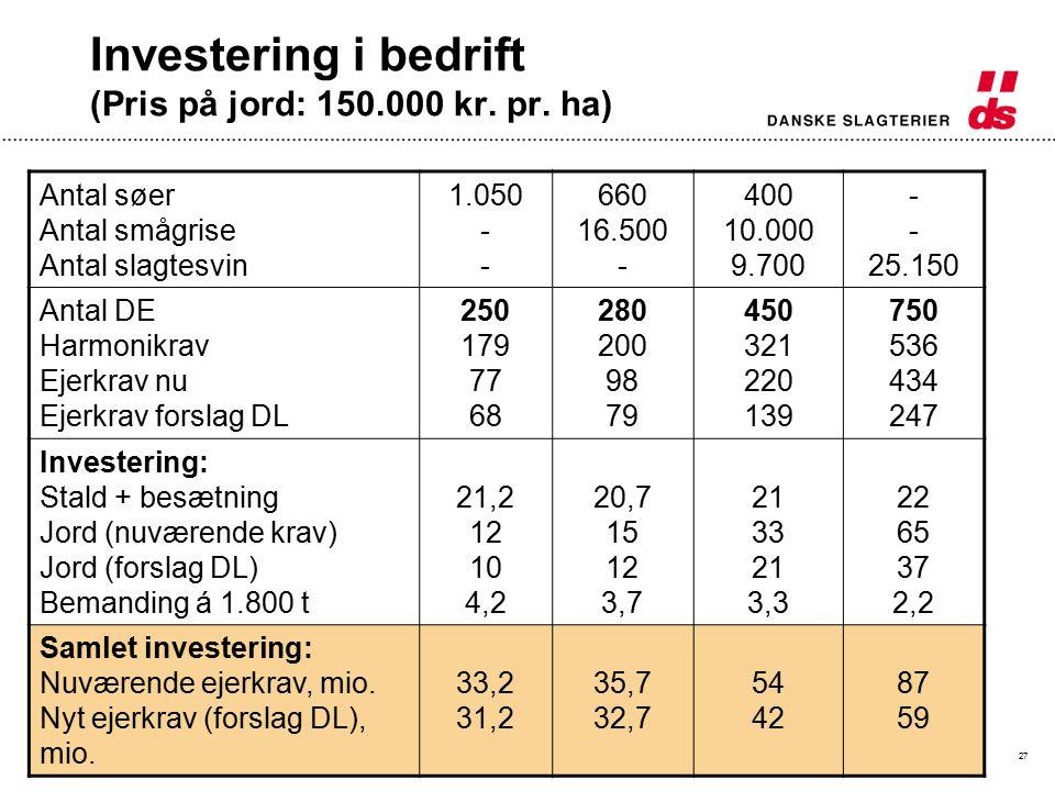 tg/rsc delegeret/200527 Investering i bedrift (Pris på jord: 150.000 kr.