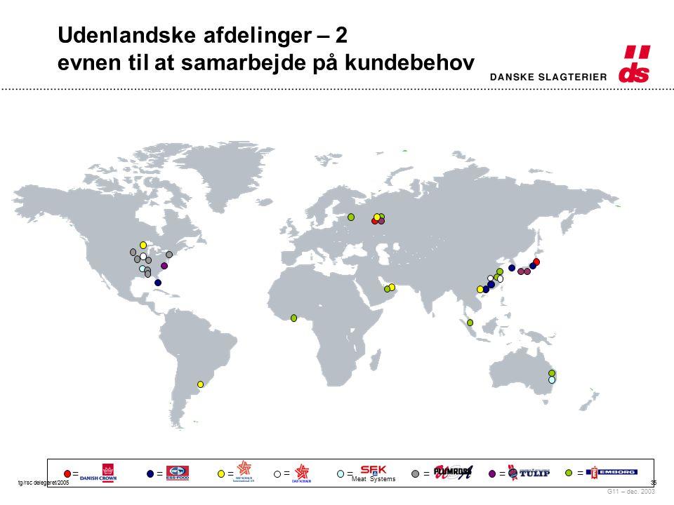 tg/rsc delegeret/200535 Udenlandske afdelinger – 2 evnen til at samarbejde på kundebehov G11 – dec.