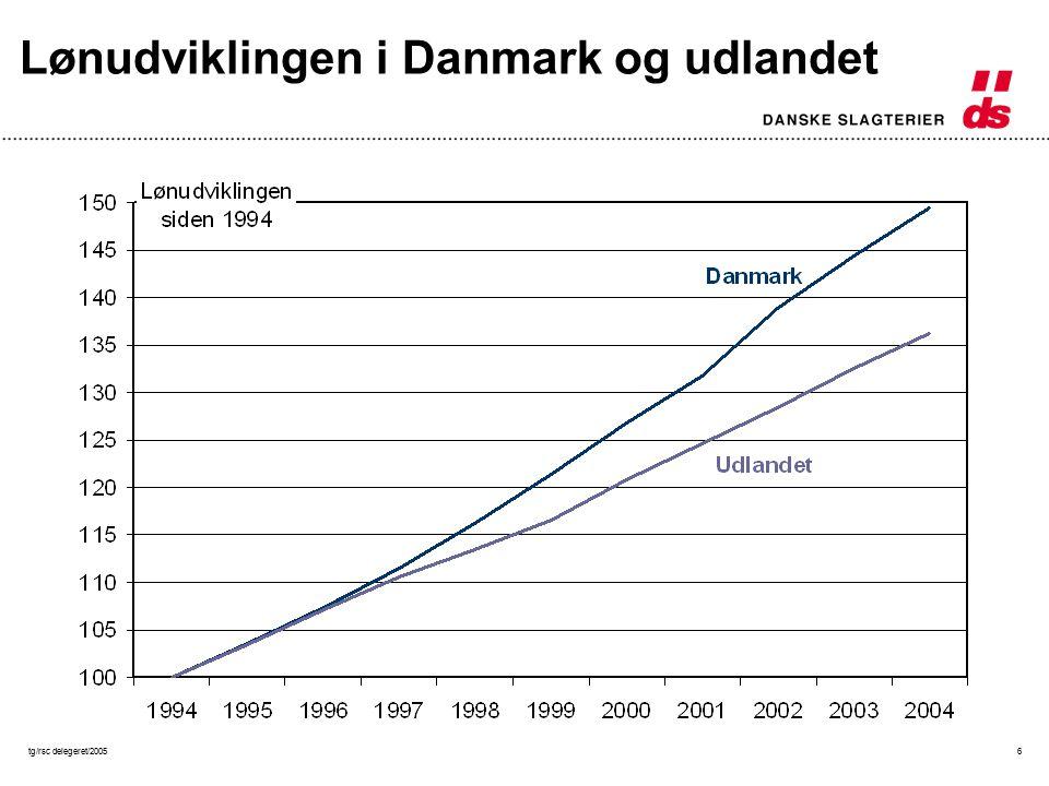 tg/rsc delegeret/20056 Lønudviklingen i Danmark og udlandet